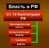 Органы власти в Басьяновском
